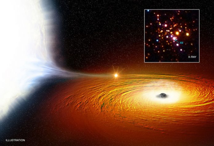 Scientists find a black hole eating a white dwarf