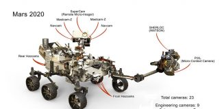 Mars 2020: NASA's Next Red Planet Rover Will Have 23 Eyes (Photo)