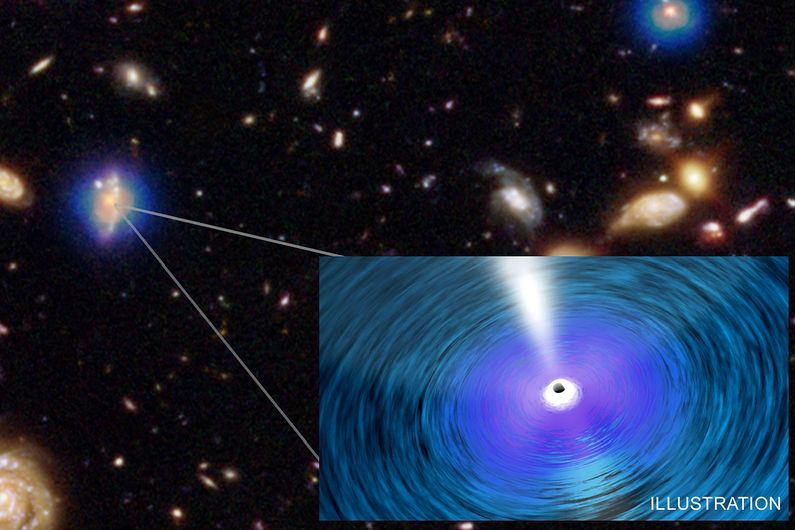 Astronomers Find Ultramassive Black Holes in Distant Cluster Galaxies
