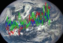 Report: Fluctuations in field provide clues about upper atmosphere