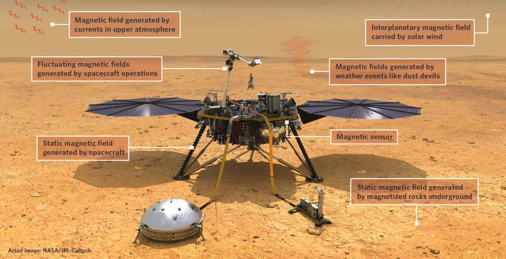 NASA says its InSight lander has detected over 450 'marsquakes'