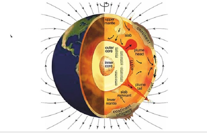 Viscosity measurements offer new insights into Earth's mantle (Study)