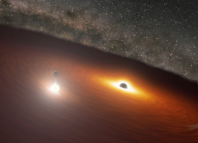Spitzer telescope reveals the precise timing of a black hole dance (Study)