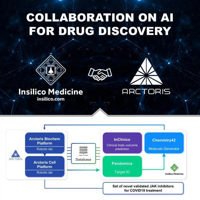 Insilico Medicine and Arctoris to collaborate on COVID-19 by combining robotics and AI
