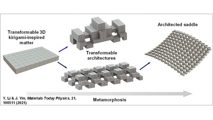 Inspired by Metamorphosis, Scientists Create Materials For Shape-Shifting Architecture